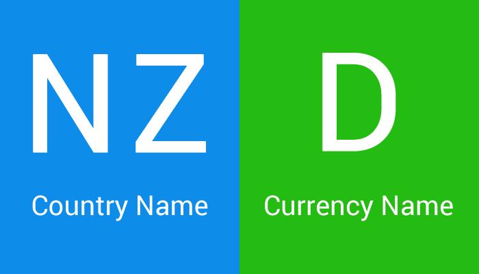 نماد دلار نیوزلند