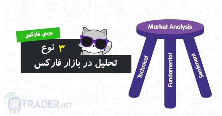 انواع تحلیل در بازار فارکس