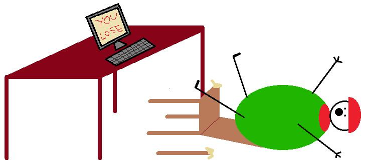 تریدر ضرر دیده فارکس