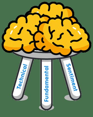 سه مغز برای تحلیل بازار فارکس