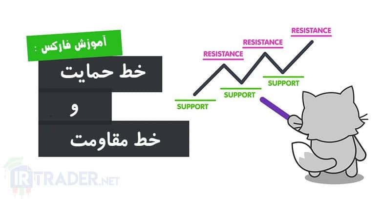 حمایت و مقاومت در فارکس