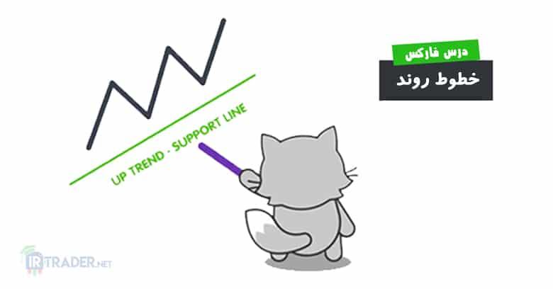 خطوط روند در تحلیل تکنیکال