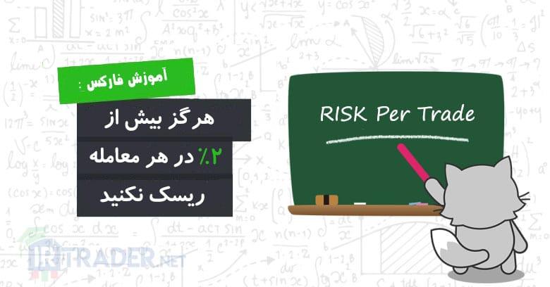 ریسک مجاز در هر معامله