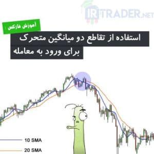 تقاطع میانگین های متحرک برای ورود به معامله