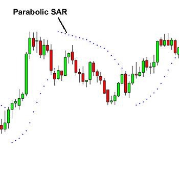 نمودار پارابولیک سار