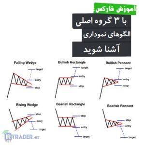 الگوهای نموداری