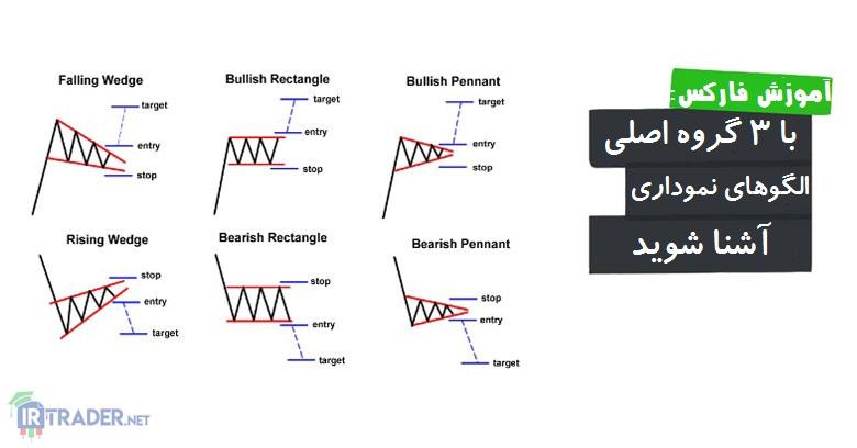 3 الگوی نموداری